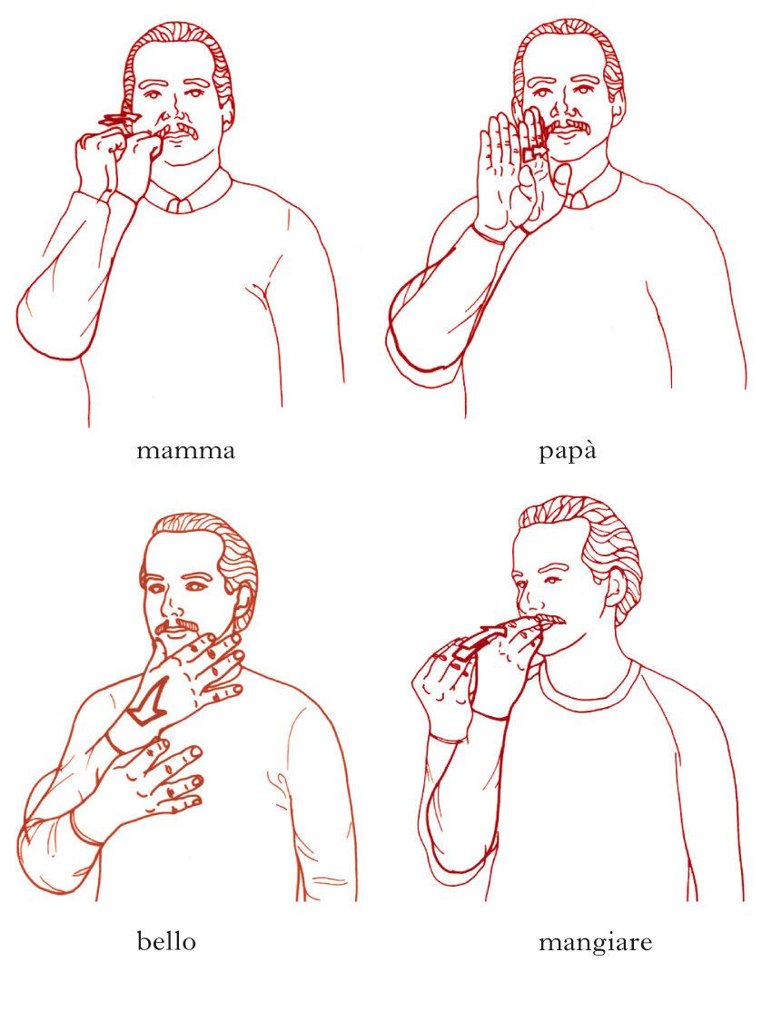 Risultati immagini per lingua dei segni