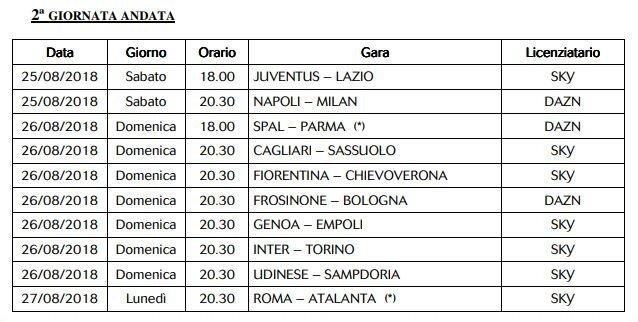 Partite Su Dazn Calendario.Serie A 2019 Ecco Il Calendario Degli Incontri Trasmessi