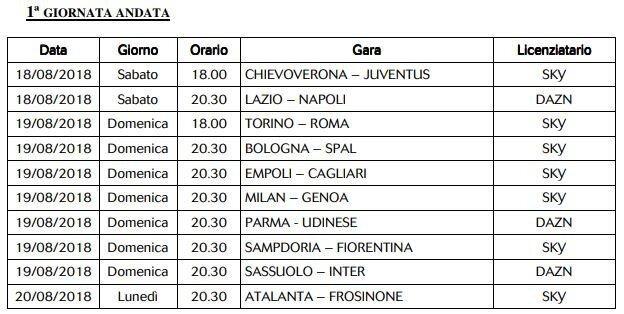 Calendario Partite Sky Dazn.Serie A 2019 Ecco Il Calendario Degli Incontri Trasmessi