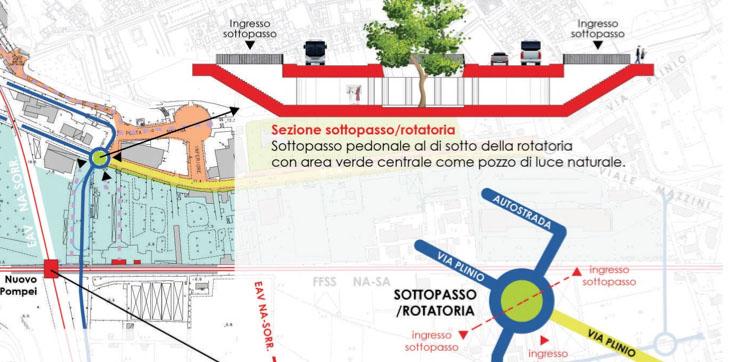 hub turistico pompei