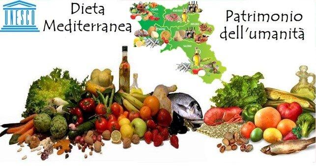 dieta mediterranea,unesco