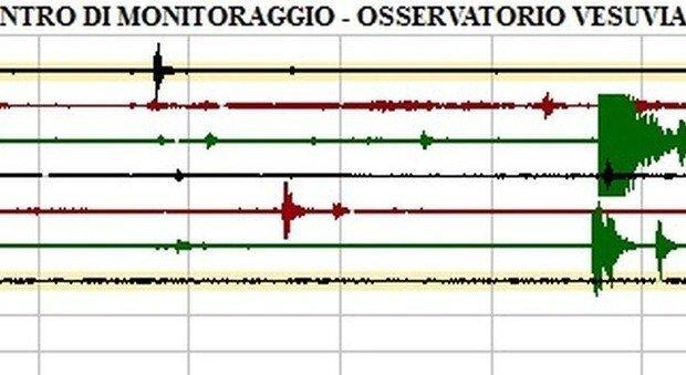 terremoto area flegrea, Terremoto: la terra trema ancora nell'area flegrea
