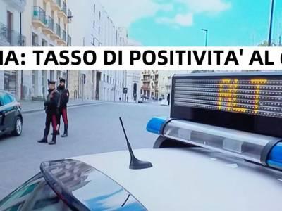 cresce il tasso di positività in Italia, Covid, cresce il tasso di positività in Italia: oggi al 6,6%